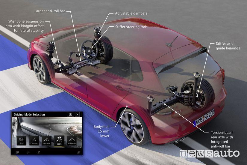 Modalità di guida Volkswagen Polo GTI
