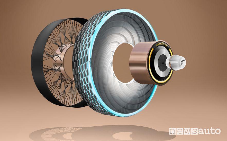 pneumatico del futuro Goodyear reCharge
