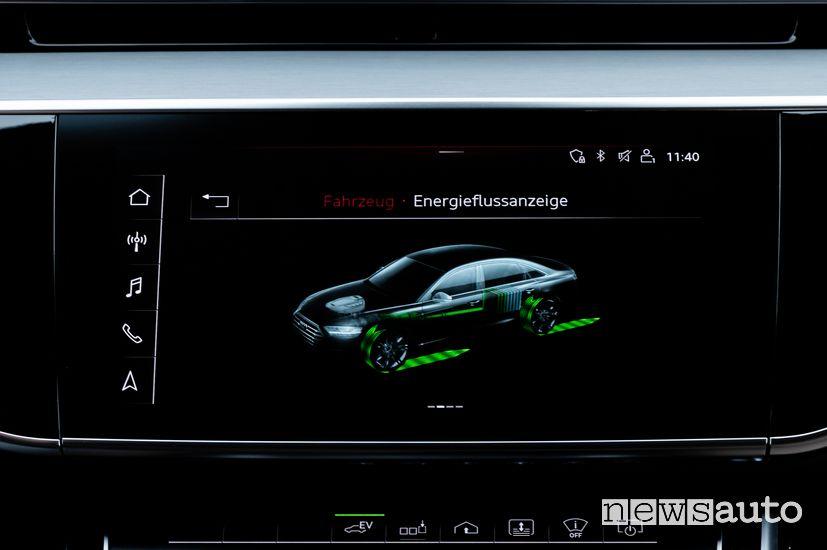 Schermata MMI display Audi A8 L 60 TFSI e