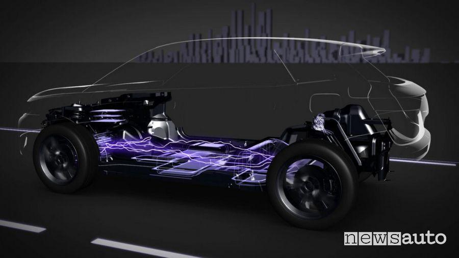 DS 3 Crossback E-Tense 100% elettrica EV