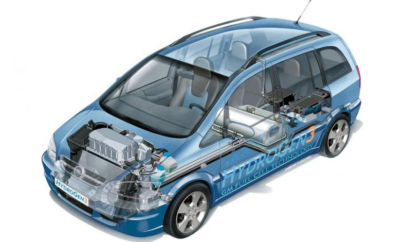 auto a idrogeno Opel Zafira HydroGen-3 del 2001 a celle combustibile