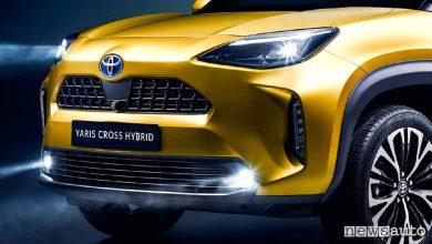 Photo of Toyota Yaris Cross, com'è il nuovo suv compatto ibrido AWD