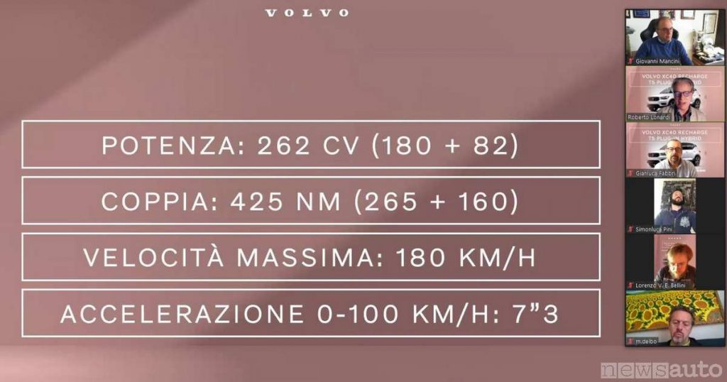 Zoom meeting è utilizzato con successo anche nelle presentazioni alla stampa di nuove automobili, nella foto la scheda tecnica della Volvo XC40 Plug-in durante una videoconferenza su zoom