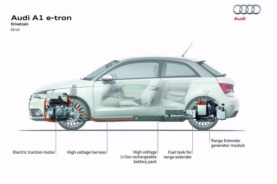 Funzionamento range extender sul prototipo elettrico Audi A1 e-tron