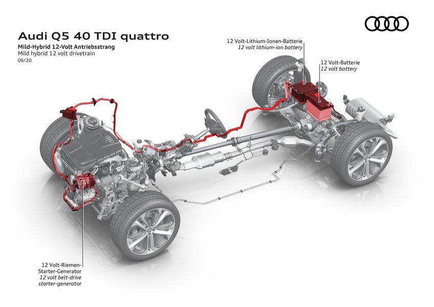 Motore Mild hybrid 12 volt Audi Q5 40 TDI