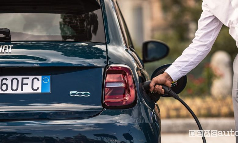 Incentivi auto in Piemonte