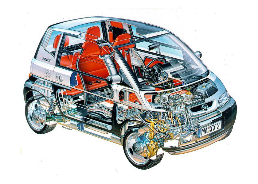 Schema tecnico Opel Maxx, prototipo del 1995