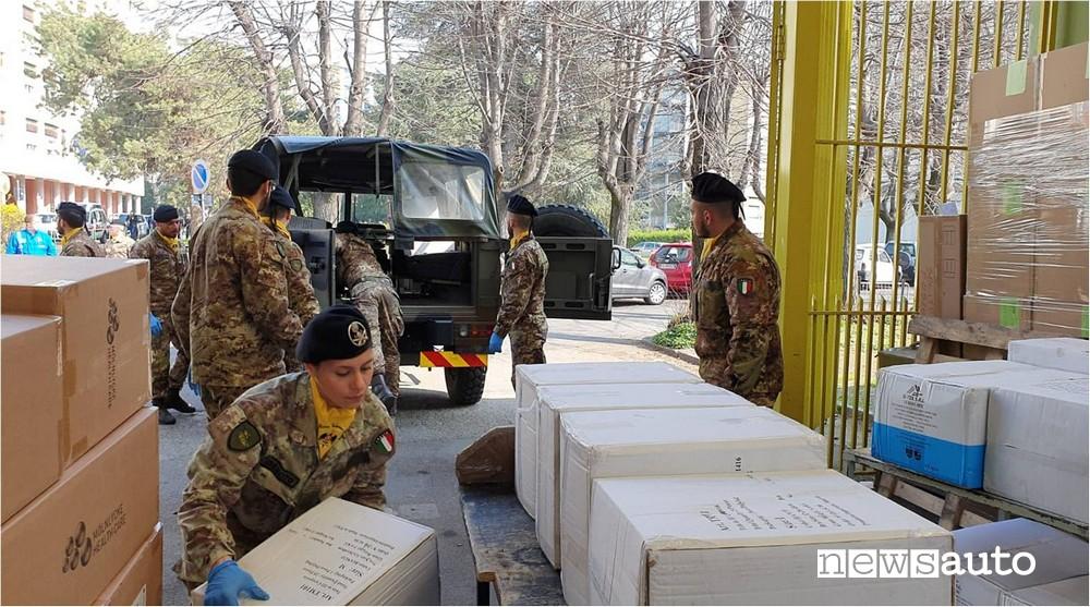 Esercito Italiano, controllo militare operazione strade sicure