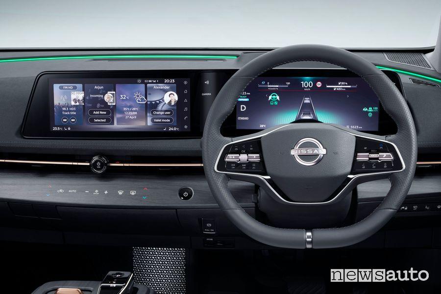 Plancia strumenti abitacolo Nissan Ariya con guida a destra