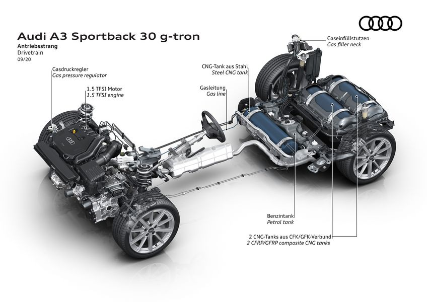 Schema tecnico Audi A3 Sportback 30 g-tron