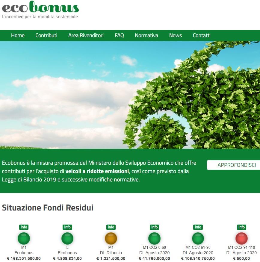 Incentivi auto CO2 91-110 g/km terminati fondo ecobonus mise