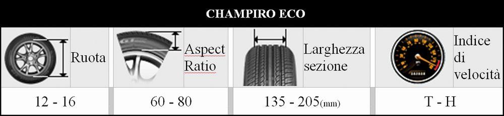Caratteristiche pneumatico estivo GT Radial Champiro ECO