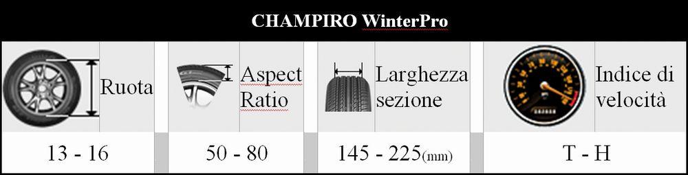 Caratteristiche pneumatico invernale GT Radial Champiro Winterpro