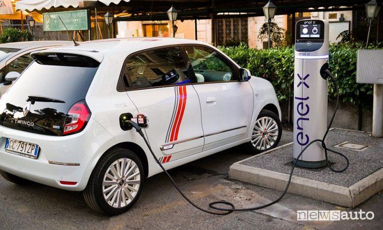 acquisto auto elettriche e ibride