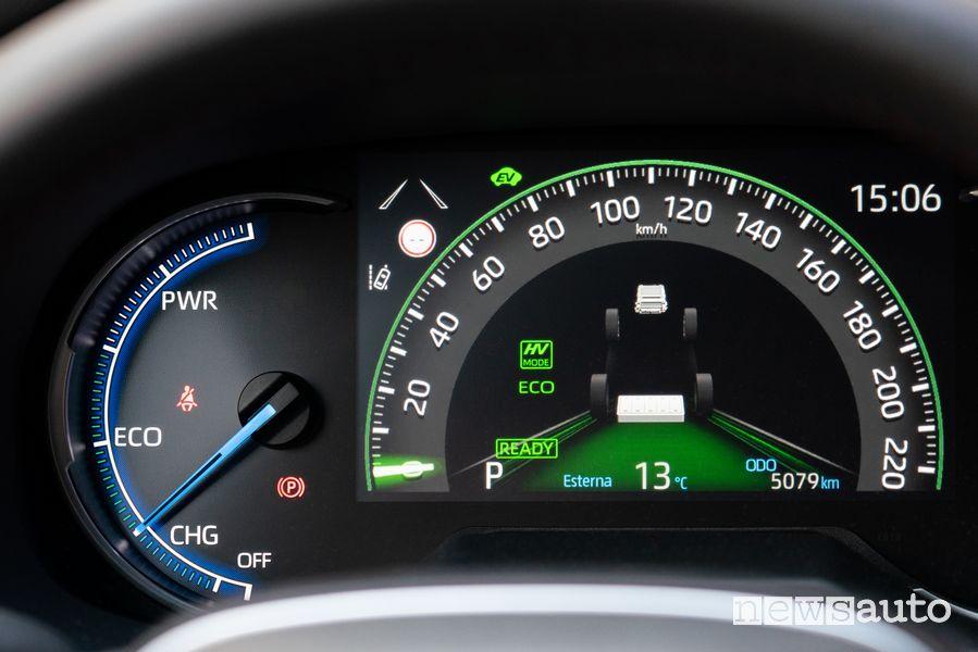 Info modalità di guida cruscotto abitacolo Suzuki Across Plug-in