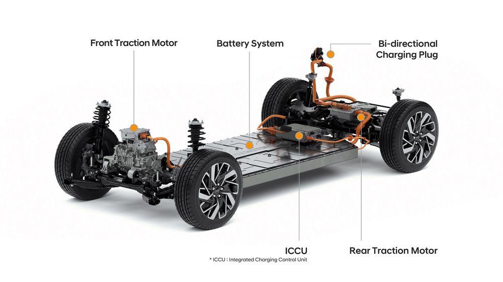 Piattaforma E-GMP auto elettriche Hyundai e Kia