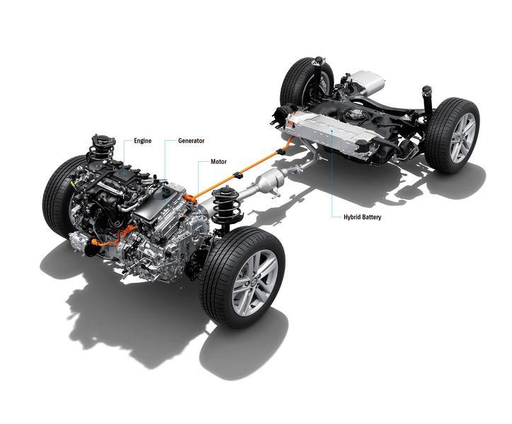 Schema ibrido Suzuki Swace Hybrid