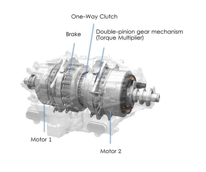 Motori elettrici Honda NSX