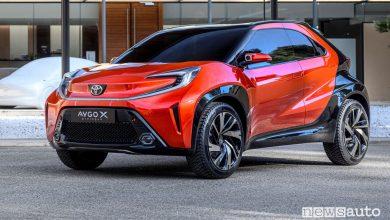 Photo of Toyota Aygo, come sarà la nuova citycar, caratteristiche da SUV urbano