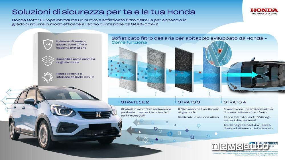 Filtro aria abitacolo x auto Honda anti-Covid