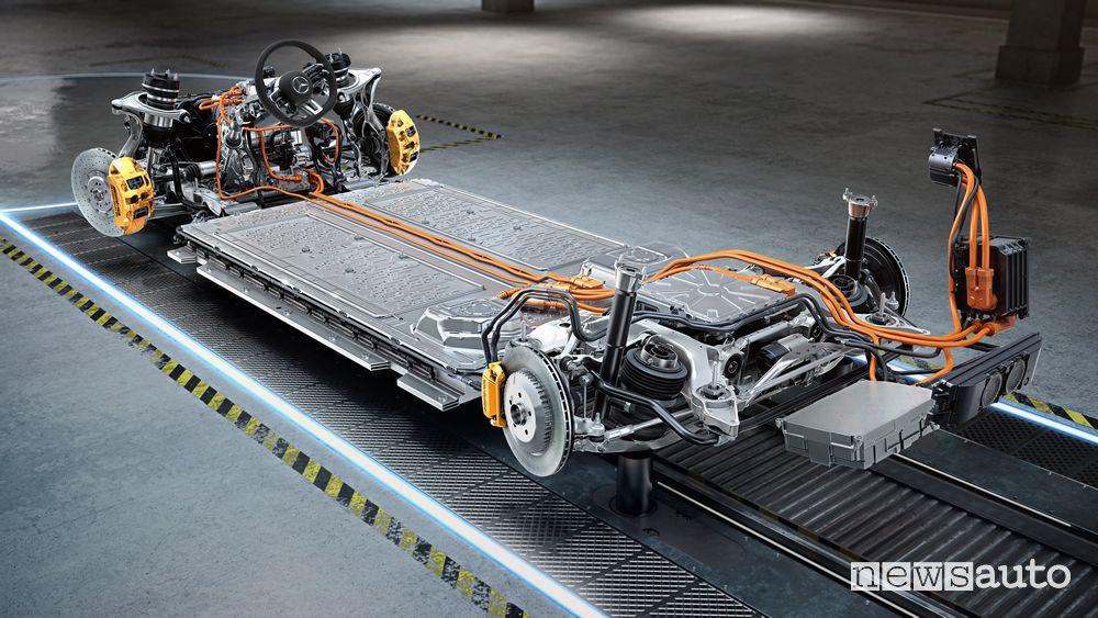 Auto elettriche sportive Mercedes-AMG E Performance caratteristiche
