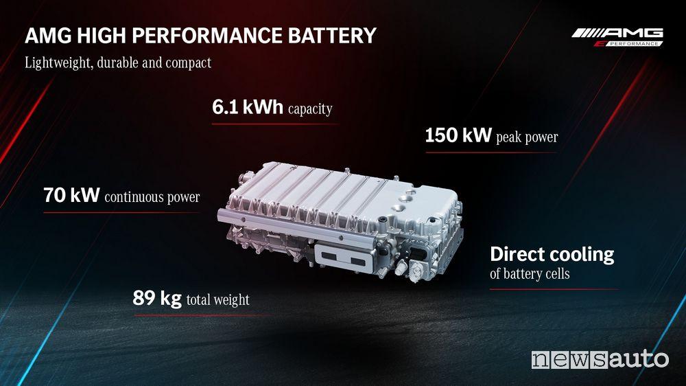 batteria auto ibride sportive Mercedes-AMG