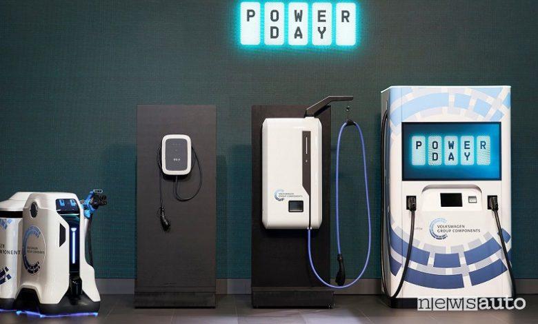 Volkswagen Power Day: gigafactoy, batterie allo stato solido, strategia per auto elettriche più economiche