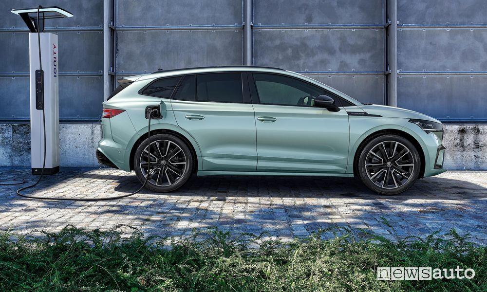 Škoda Enyaq 50 iV, batteria, autonomia e prezzi del SUV elettrico