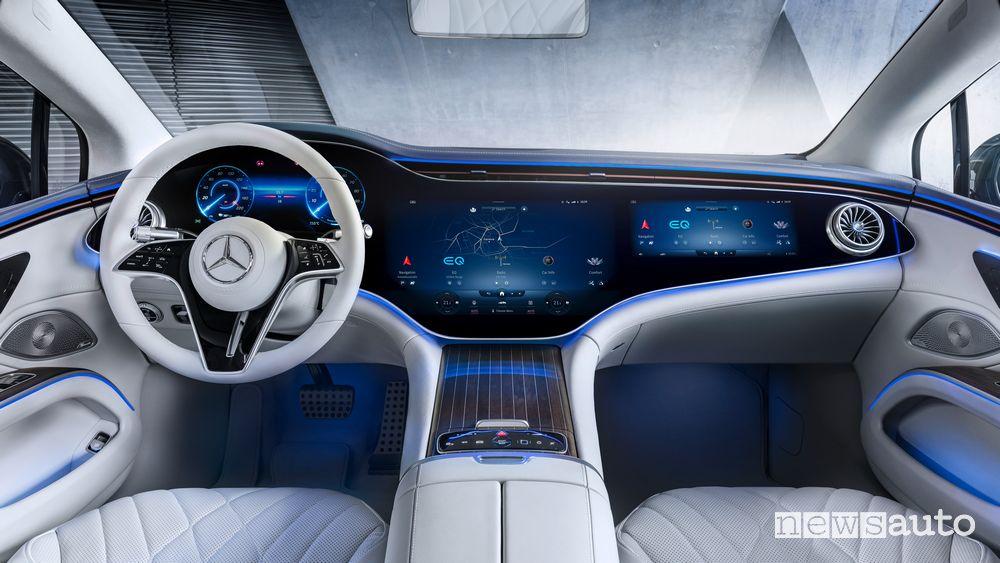 Plancia strumenti MBUX Hyperscreen Mercedes-EQ EQS elettrica