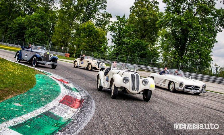 Coppa Milano Sanremo 2021 sulla pista di Monza