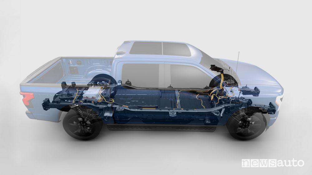 Schema del powertrain elettrico Ford F-150 Lightning