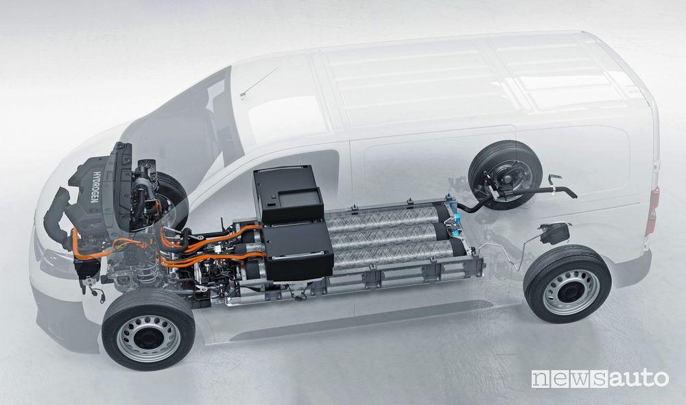 Opel Vivaro-e Hydrogen furgone ad idrogeno