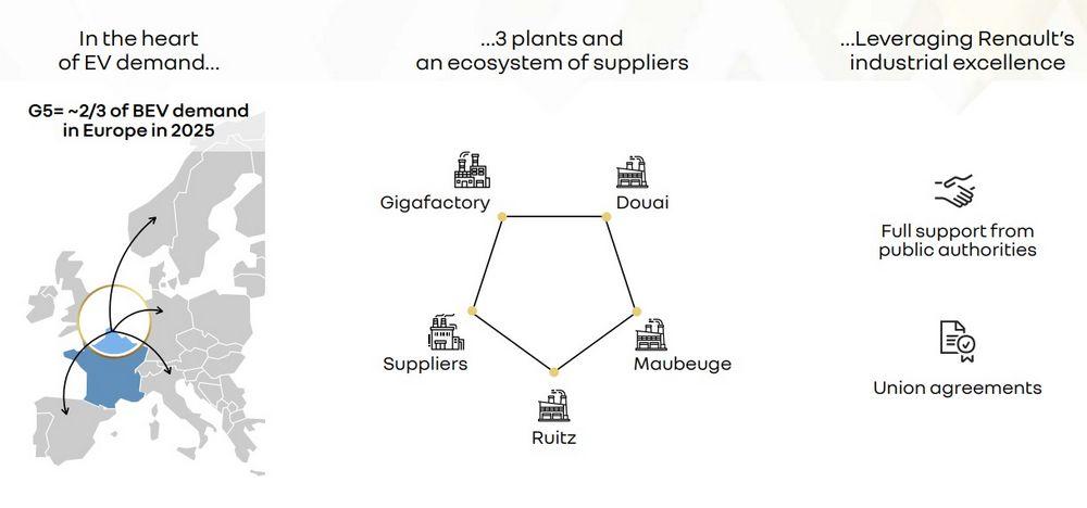 Renault ElectriCity polo industriale dedicato alle auto elettriche