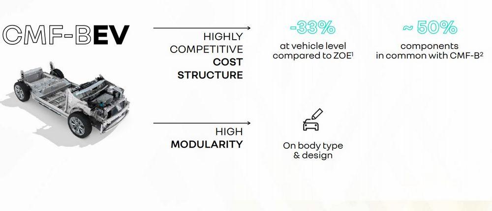 Piattaforma CMF-BEV Renault auto elettriche di segmento B