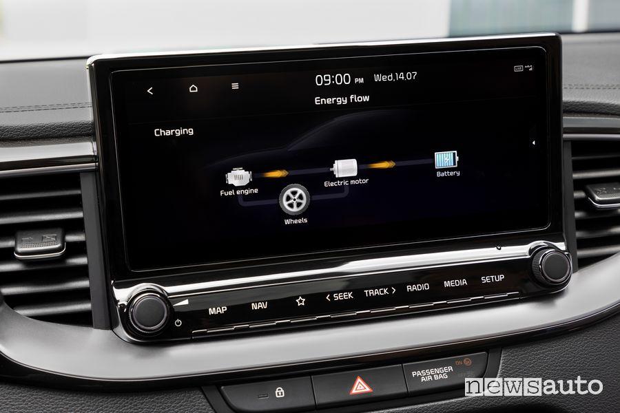 Display infotainment abitacolo nuova Kia Ceed SW ibrida plug-in PHEV
