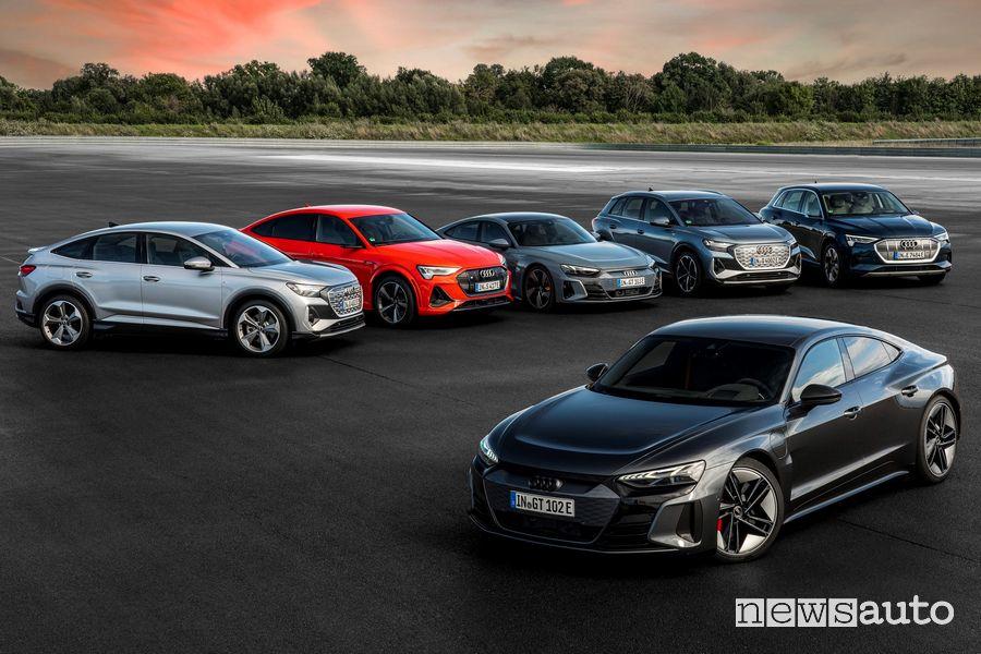 Audi solo auto elettriche