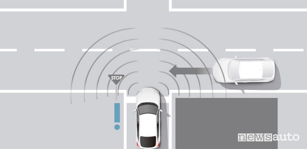 Avviso del traffico in avvicinamento a un incrocio