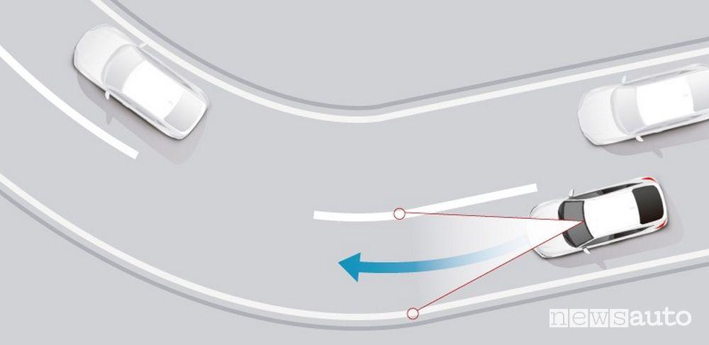 Assistenza in curva a velocità sostenuta